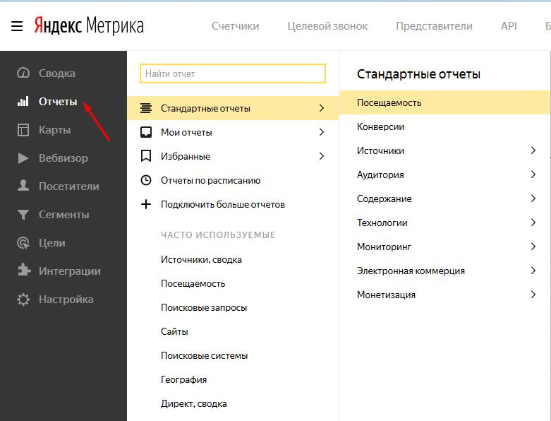 Яндекс метрика 2021